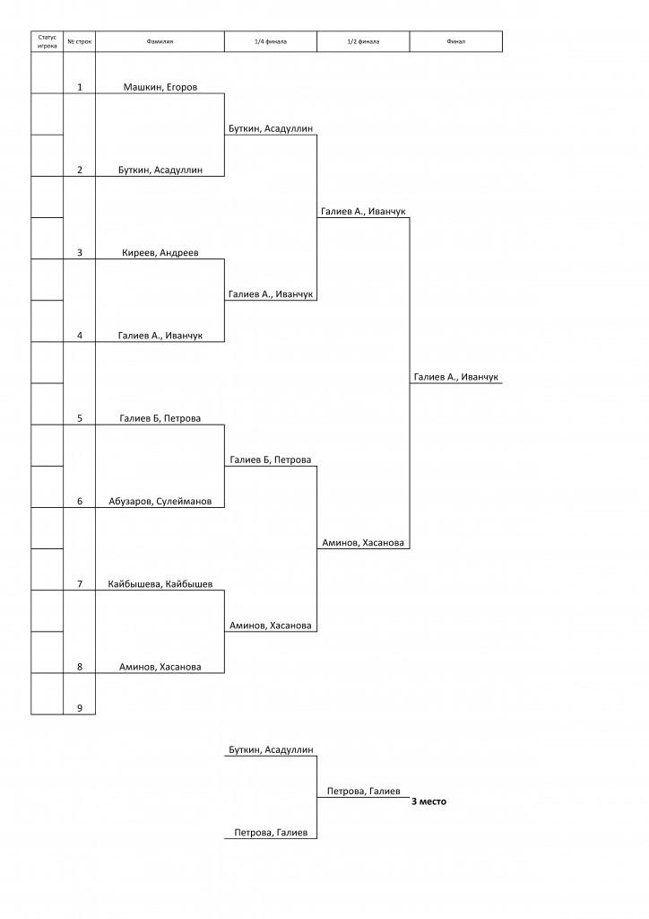 Открытый турнир по ПТ 20.06.20-2