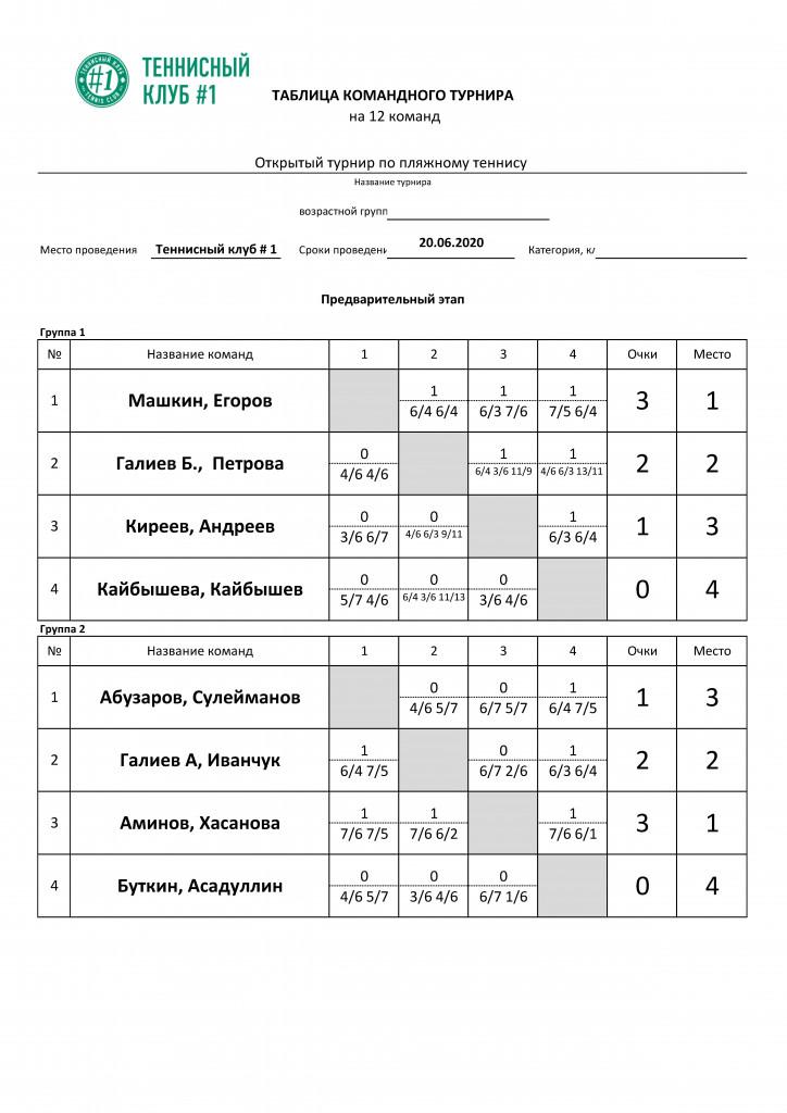 Открытый турнир по ПТ 20.06.20